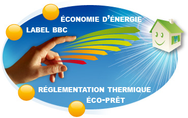 Bureau Etude Thermique Ardeche 07 Rhone Alpes Etude Thermique Bbc