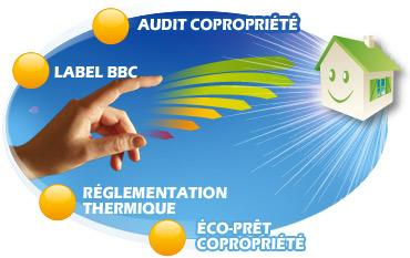 Etude Thermique Yvelines Rt 2012 78 Ile De France Bureau Etude